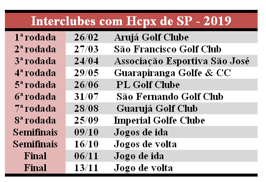 calendario INtercluebs Hcpx SP 2019