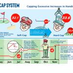 cap-poster