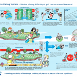course-rating-system-poster