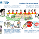 handicap-review-poster